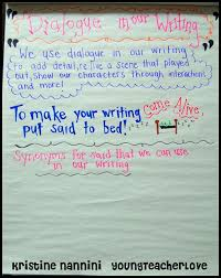 Dialogue Anchor Chart Writing Dialogue Part 1 Young Teacher Love