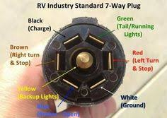 rv trailer plug wiring diagram non commercial truck, fifth Rv Plug Wiring find this pin and more on travel trailer and me by bootsthing rv plug wiring