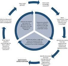 short essay on microfinance institutions