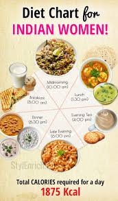 Indian Diet Chart For 1900 Calories Healthy Diet Chart For Indian Weight Loss Female Plan