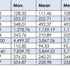 Crobex Index Chart Crobex10 Index Stock Members On 1 September 2014 And The