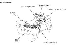 foreman wiring diagram wirdig honda rancher engine diagram get image about wiring diagram