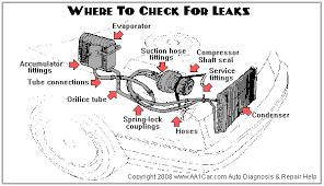 car ac wiring diagram pdf car image wiring diagram air conditioner wiring diagram troubleshooting jodebal com on car ac wiring diagram pdf