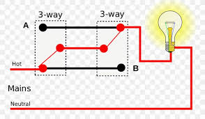 Electric Switch Wiring Diagrams Simple 3-Way Switch Wiring Diagram