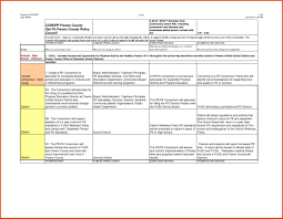 13 Stir Planning Template For Teachers Representation Qtyfjtd ...