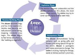 explosion phase honeymoon phase tension building phase this is  domestic violence hurts more than the victim