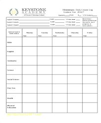 daily lesson log format lesson plan template log daily deped structure shiftevents co