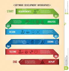 Design To Development Workflow Software Development Paper Infographics Stock Vector