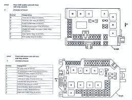 Mercedes Benz C300 Fuse Chart Mercedes Fuse Diagram Wiring Diagrams