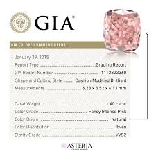 natural pink diamonds are significantly more valuable than their artificial counterparts but an untrained eye without proper equipment will not be able to