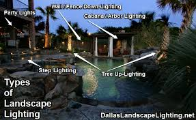 outdoor lighting effects. types of outdoor lighting dallas landscape installs effects