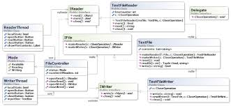 Java Factory Pattern Example Amazing Decorating