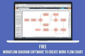 Free Workflow Chart Software 3 Free Workflow Diagram Software To Create Work Flow Chart