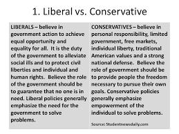 Conservative Vs Liberal Chart 1 Liberal Vs Conservative Ppt Download