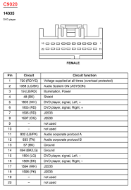 pioneer head unit wire color code images wiring color codes nilza wiring diagram for ford dvd player printable