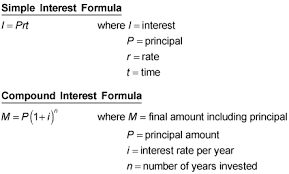 Ged Math Practice Questions Interest Rates Dummies