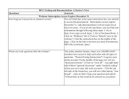 Hcc Coding And Documentation