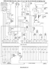 1995 s10 wiring diagram wire center \u2022 95 chevy blazer fuse diagram pwrlks relay with 1995 chevy blazer wiring diagram s10 6 natebird me rh natebird me 1995 chevy s10 wiring diagram 1995 s10 2 2 wiring diagram