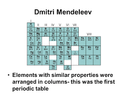 The Periodic Table And the Periodic Law. - ppt video online download