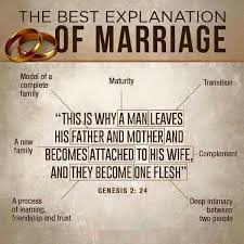 Christian Quotes On Marriage And Family