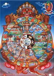 Bhavacakra Chart Tibetan Wheel Of Life In 2019 Buddhist Wheel Of Life