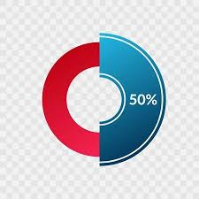 50 Percent Pie Chart 50 Percent Blue And Red Gradient Pie Chart Sign Percentage