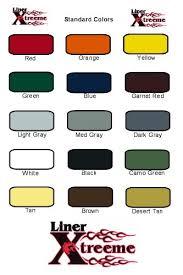 Rhino Liner Color Chart Linerxtreeme Spray On Bedliner Kit 3 0 Gal Color Kit 12