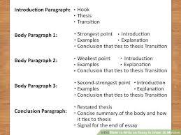 Persuasive Essay Writing Help   Writing Papers Help Image carousel