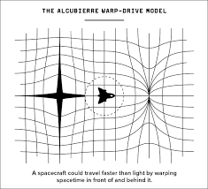 the greatest challenges for space exploration wired the alcubierre warp drive model