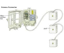 installing phone lines how to install a voice data or security extending a telephone line enlarge image