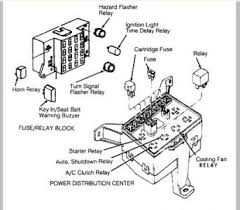 1992 dodge dakota fuse diagram 1992 wiring diagrams online