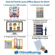Office space software Layout Drawing Office Space For Rent Spaceiq How To Find Lease Office Space For Rent In Steps