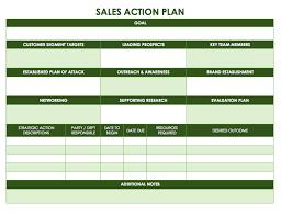 Sales Goals Template Attractive Business Sales Action Plan To Achieve Sales Goals