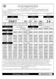ตรวจหวย ตรวจผลสลากกินแบ่งรัฐบาล 1 กรกฎาคม 2557 ใบตรวจหวย 1/7/57