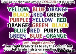 Look At The Chart And Say The Color Not The Word Picture