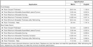Brake Rotor Minimum Thickness Chart Toyota 1 Brake Rotors