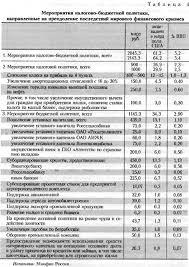 Мировой финансовый кризис и его влияние на Россию Таблица мероприятий налогово бюджетной политики направленные на преодоление последствий мирового финансового кризиса