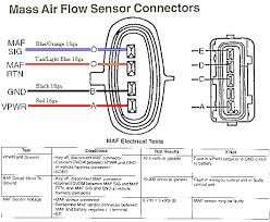 mass air flow sensor wiring diagram wonderful pics chevy studiootb Clean Air Flow Sensor mass air flow sensor wiring diagram mass air flow sensor wiring diagram mafplugs divine photo hopefully