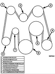 dodge diesel serpentine belt routing diagram jacustomer 46veiz42 my engine has 9 pulleys