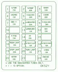 2005 scion xa fuse diagram 2005 auto wiring diagram schematic scion xa fuse box diagram scion home wiring diagrams on 2005 scion xa fuse diagram