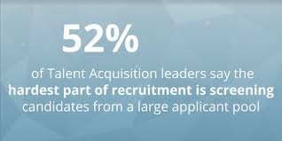 52% of recruiters say the hardest part of recruiting is resume screening