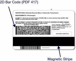 Technology License Tokenworks License - Technology
