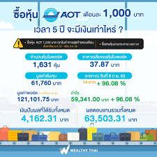 ออมหุ้น AOT เดือนละ 1,000 บาท ที่ฟิลลิป... - PhillipCapital Thailand