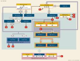 Sidestep Chart Capcom Monster Hunter Generations Official Web Manual