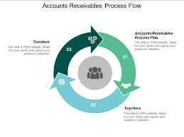 Account Receivable Process Flow Chart Ppt Accounts Receivables Process Flow Ppt Powerpoint