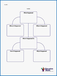 Blank Flow Chart Template For Word Free Download 006 Microsoft Word Flowchart Template Download Free Ideas