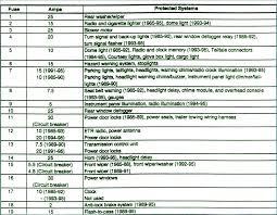 1989 jeep wrangler headlight wiring diagram wiring diagram experts 1994 jeep wrangler engine wiring diagram 1994 jeep wrangler dash wiring diagram electrical wiring diagrams jeep cherokee wiring diagram 1989 jeep wrangler