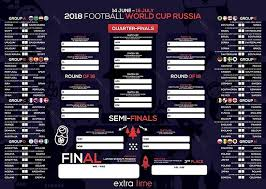 Blank Wall Chart World Cup Russia Wall Chart 2018 Poster By Extratime