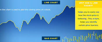 What Is A Price Chart Infographic What Is A Stock Chart Risk Management Guru