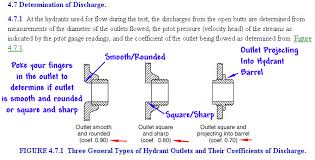 Fire Hydrant Coefficient Chart Flow Testing Fire Hydrants